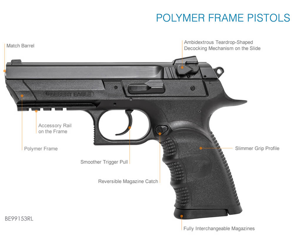 Baby Eagle® - Magnum Research, Inc. | Desert Eagle pistols and BFR ...