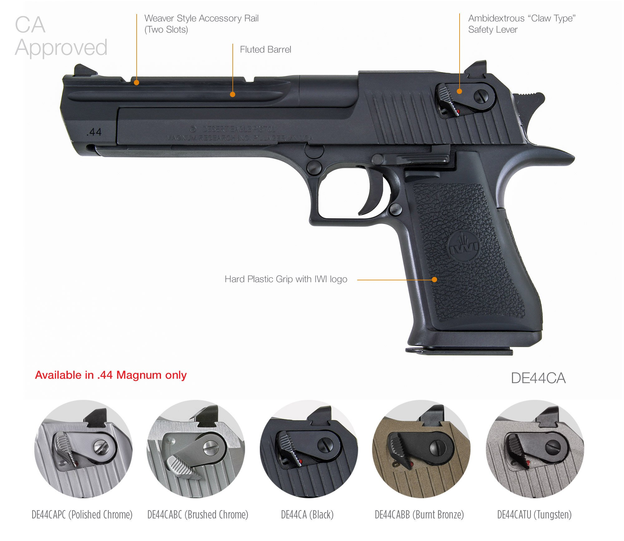 Desert Eagle Mark XIX - Magnum Research, Inc  | Desert Eagle