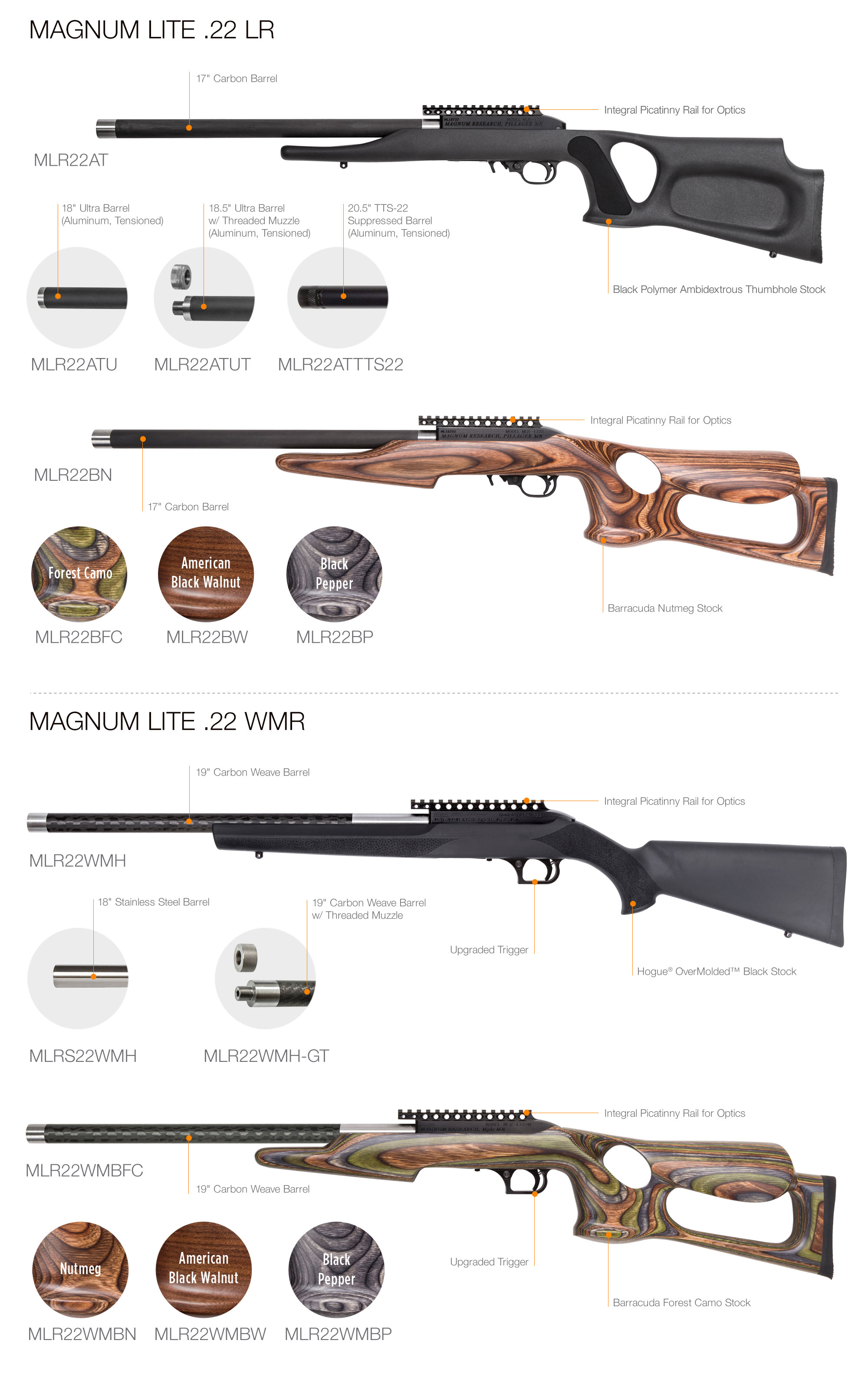Magnum Lite  22 LR /  22 WMR - Magnum Research, Inc